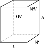 A rectangular solid is shown. The sides are labeled L, W, and H. One face is labeled LW and another is labeled WH.