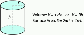 Finding the Volume and Surface Area of a Cylinder | Prealgebra