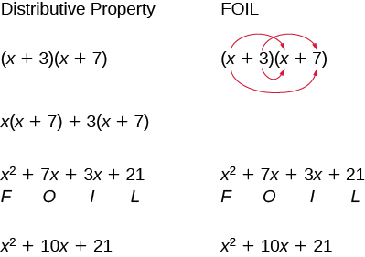 Find The Distributive Property