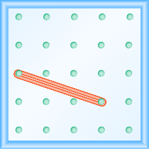 The figure shows a grid of evenly spaced dots. There are 5 rows and 5 columns. There is a rubber band style loop connecting the point in column 1 row 3 and the point in column 4 row 4.