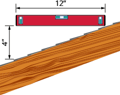The figure shows a wood board at a diagonal representing a side-view slice of a pitched roof. A vertical line segment with arrows on both ends measures the vertical change in height of the roof and is labeled