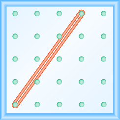 The figure shows a grid of evenly spaced dots. There are 5 rows and 5 columns. There is a rubber band style loop connecting the point in column 1 row 5 and the point in column 4 row 1.