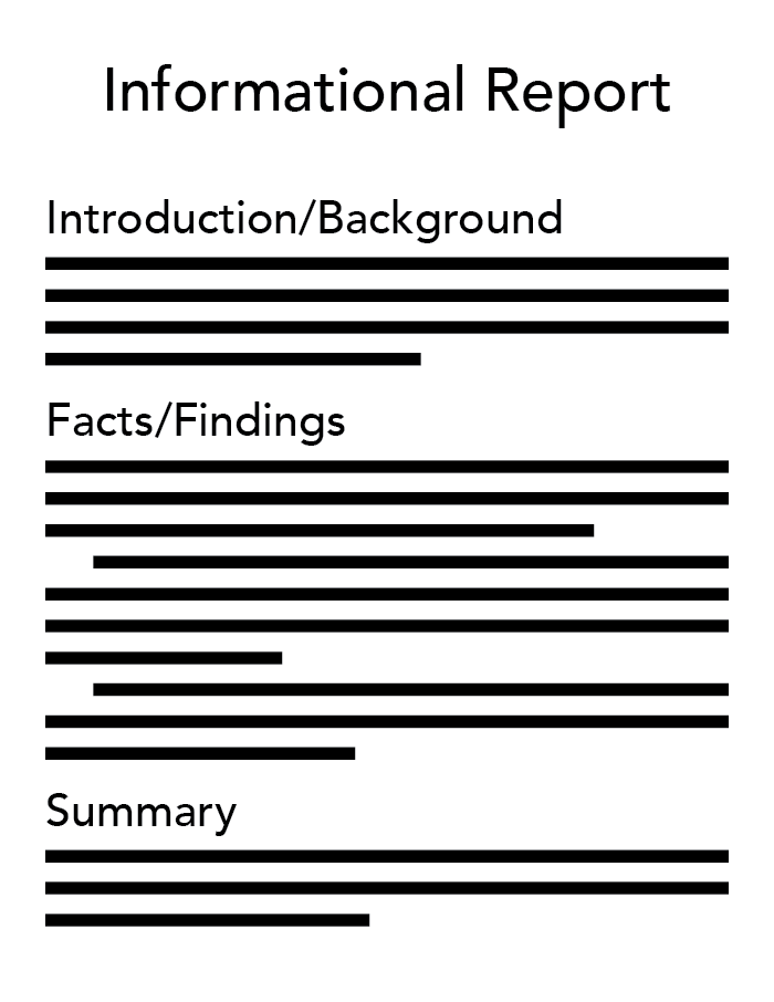 "Image of one page suggested template for an informational report. Template is formatted with a large font title at the top of the page followed by three sections. The text of the title is ""Informational Report"" and the other sections are titled ""Introduction/ Background"", ""Facts/Findings"", and ""Summary""."
