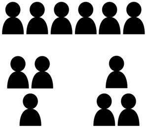 A diagram depicting hierarchy. At the top there is a row of 6 individuals. Below them in the left group is a row of two individuals and below them one individual. The left group has one individual above two individuals.