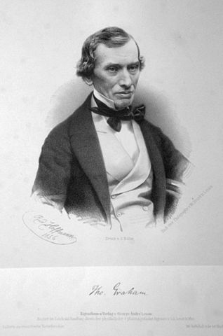 Figure 6.## Thomas Graham who proposed Graham's law of effusion in 1846.