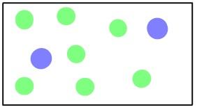 Figure 6.## Molecular Diffusion