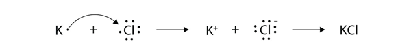 KCl-1