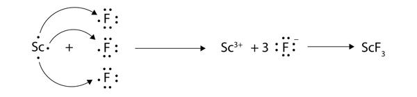 ScF-1