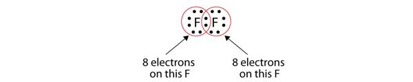 F-F-3