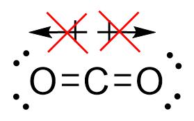 CO2_no_net_dipole