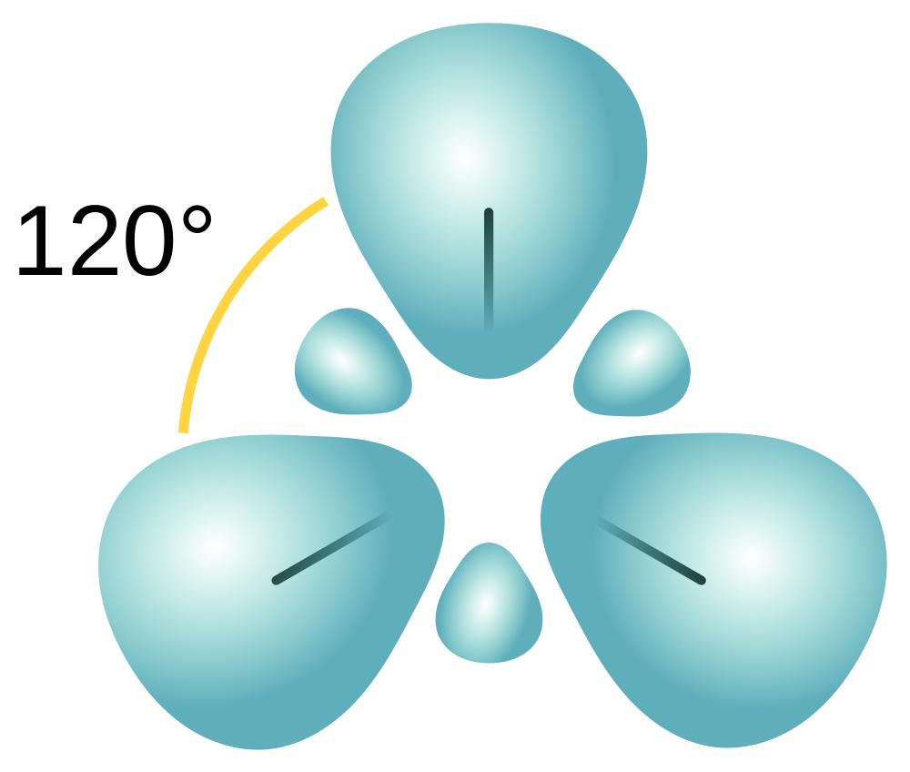 Figure #.#. Depiction of a trigonal planar carbon atom having three sp2 hybridized orbitals.
