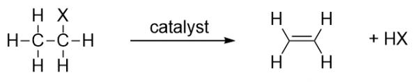 elimination_rxn_diagram