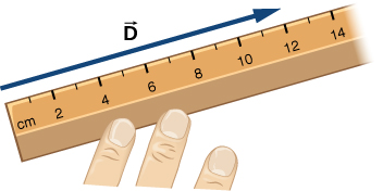 A ruler is shown, with distance measured in centimeters. A vector is shown as an arrow parallel to the ruler, extending from its end at 0 c m to 12 c m, and is labeled as vector D.