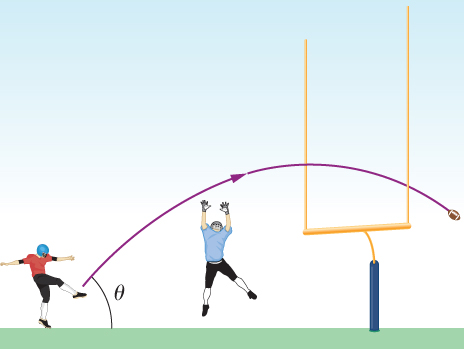 The parabolic trajectory of a football is shown. A player kicks it up and to the right at an angle of theta to the horizontal. Another player to his right is jumping up but not quite reaching the trajectory. The trajectory passes through the goalposts to the right of both players.