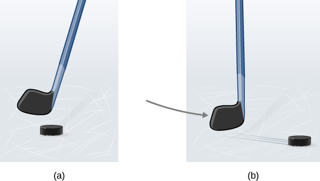 Figure a shows a hockey stick and a puck. Figure b indicates motion of the stick and the puck.