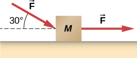 Figure shows a box labeled M resting on a surface. An arrow forming an angle of minus 30 degrees with the horizontal is labeled F and points towards the box. Another arrow labeled F points right.