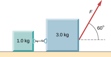 Two blocks, 1.0 kilograms on the left and 3.0 kilograms on the right, are connected by a string and are on a horizontal surface. Force F acts on the 3.0 kilogram mass and points up and to the right at a angle of 60 degrees above the horizontal.