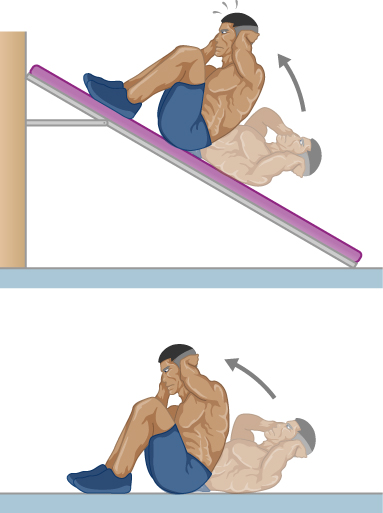 Illustrations of a person doing sit ups while on a slanted board (with feet above the head) and of a person doing sit ups while on a horizontal surface.