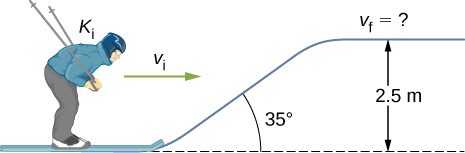 A skier is shown on level ground. In front of him, the ground slopes up at an angle of 35 degrees above the horizontal, then becomes level again. The vertical rise is 2.5 meters. The skier has initial horizontal, forward velocity v sub i and initial kinetic energy K sub i. The velocity a the top of the rise is v sub f, whose value is unknown.