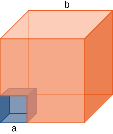 A large cube of side b has a cube of side a cut out of its bottom left front corner.