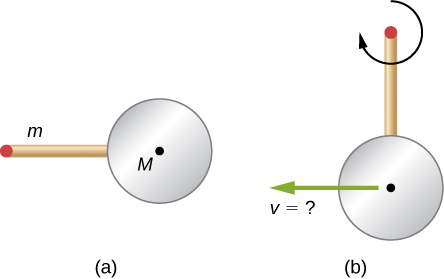 Figure A shows a thin stick attached to the rim of a metal disk. Figure B shows a thin stick that is attached to the rim of a metal disk and rotates around a horizontal axis through its other end.