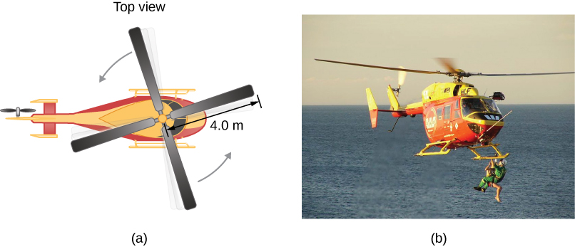 Figure A is a sketch of a four-blade helicopter with 4.0 meter blades spinning counterclockwise. Figure B is a photo of a water rescue operation featuring a helicopter.