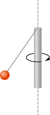 A vertical rod is spinning on its axis. A string is attached to the top of the rod at one end and a ball at the other end. The string hangs down at an angle from the rod.