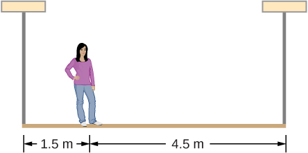 Figure is a schematic drawing of a woman standing 1.5 m away from one end and 4.5 m away from another end of a scaffold.