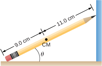 Figure shows a pencil that rests against a corner. The sharpened end of the pencil touches a smooth vertical surface and the eraser end touches a rough horizontal floor. Angle between pencil and ground is Theta. Center of mass is 9 cm from the eraser and 11 cm from the sharpened end.