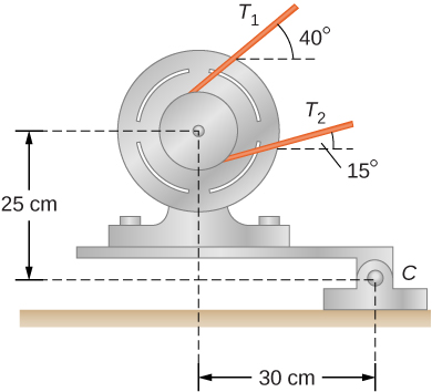 Figure shows a motor set on a pivoted mount. The center of the motor is 25 cm above and 30 cm to the right from the support point C. Tension T1 forms a 40 degree angle with the line parallel to the ground. Tension T2 forms a 15 degree angle with the line parallel to the ground.