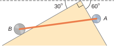 Figure shows the wheels A and B connected by the rod and located at the opposite side of the right angle triangle. Side at which wheel A is located forms a 60 degree angle with the line parallel to the ground. Side at which wheel B is located forms a 30 degree angle with the line parallel to the ground.