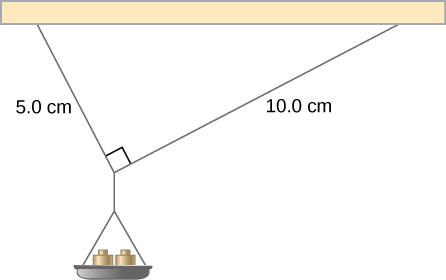 Figure shows small pan of mass supported by two strings intersecting at a 90 degree angle. The length of one string is 5 centimeters, the length of another string is 10 centimeters.