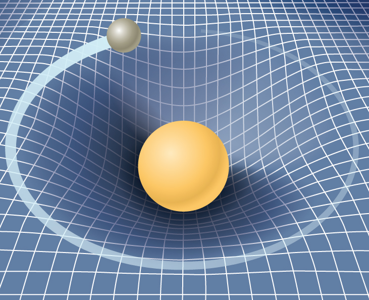 An illustration of space time, shown as a grid. A large mass at the center of the grid distorts space time, forming a dimple and bending the grid lines. A small mass is shown orbiting the large mass at the rim of the dimple.