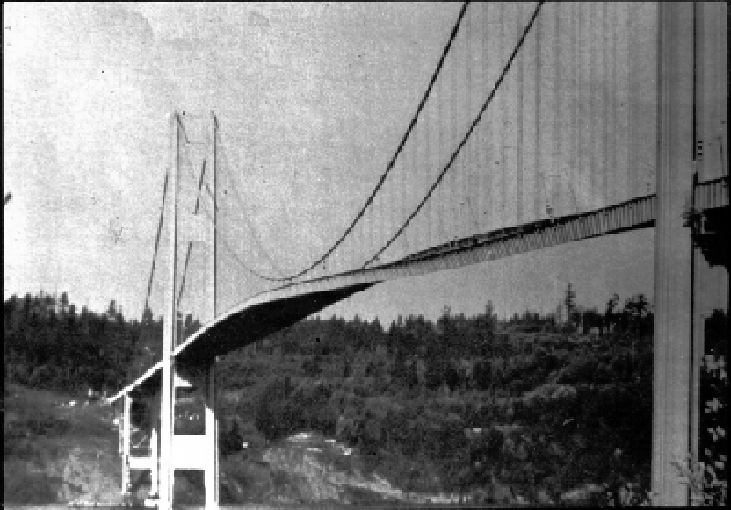 A photograph of the Tacoma Narrows Bridge. The middle of the bridge is shown in an oscillating state.
