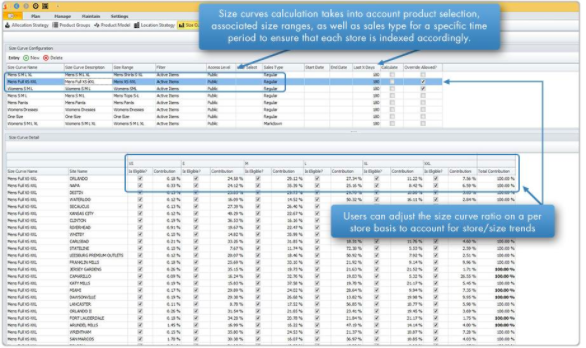spreadsheet showing the size curves calculations, product selection, associated size ranges and sales type.