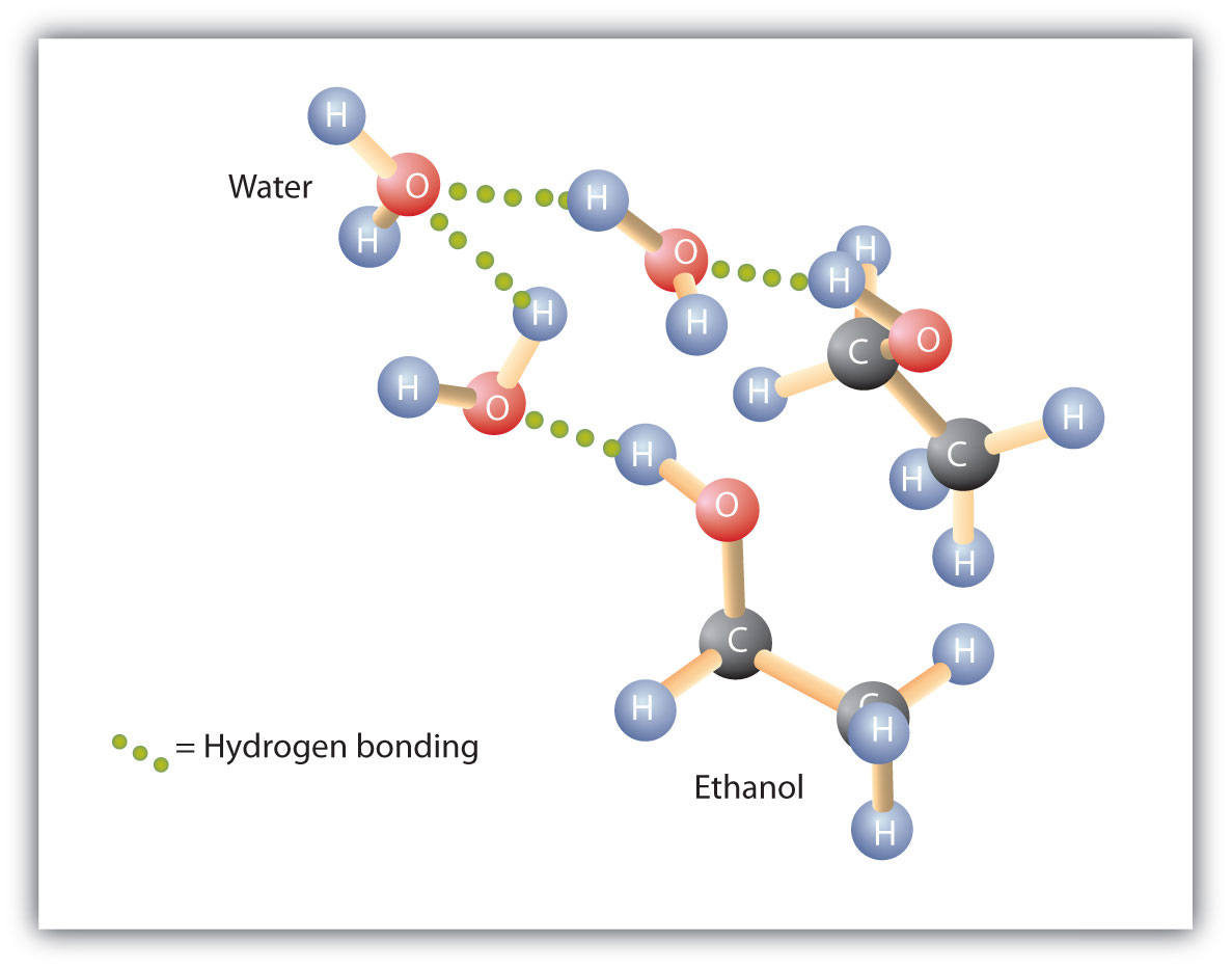 14 3 Physical Properties of Alcohols | The Basics of General