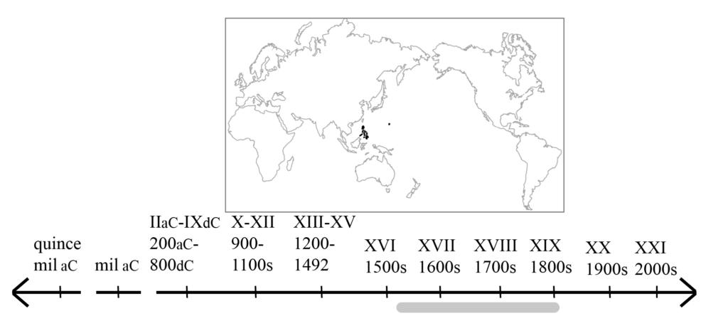 mapa del mundo que muestra las Filipinas y Guam, y línea de tiempo que va del siglo 16 al siglo 20