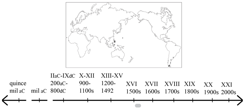 Mapa del mundo mostrando los puntos donde la expedición Magallanes-Elcano hizo escalas; línea de tiempo que indica 1519-1522, los años de la primera circunnavegación