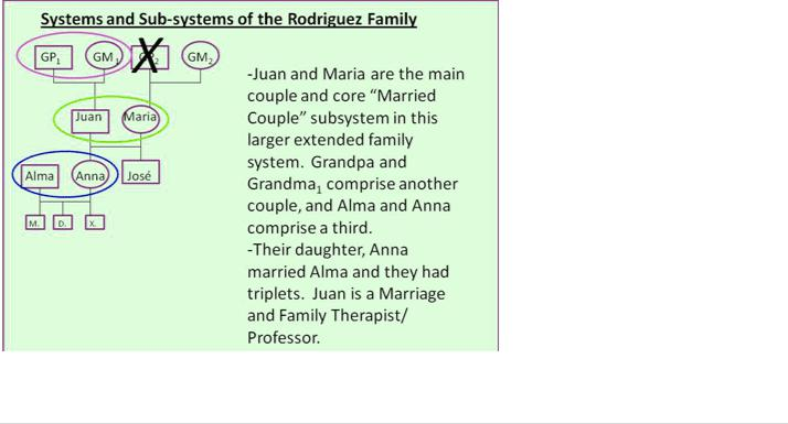 1 Family Theories Marriage Intimate Relationships And