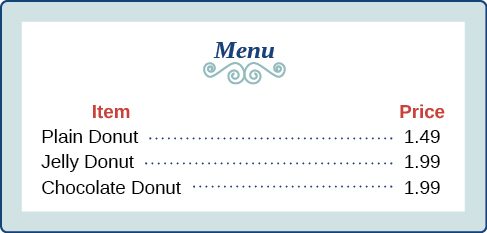 A menu of donut prices from a coffee shop where a plain donut is 💲1.49 and a jelly donut and chocolate donut are 💲1.99.