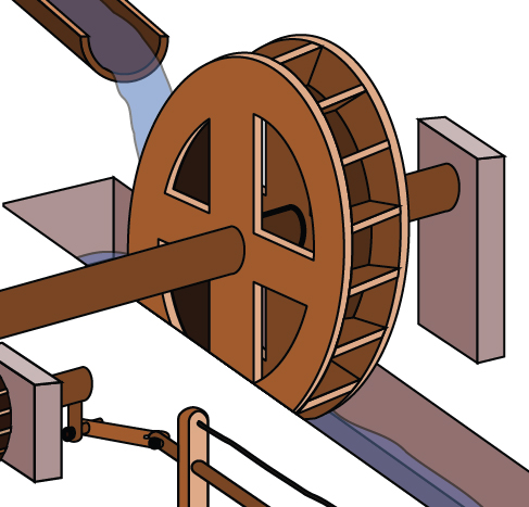 Illustration of a water wheel.