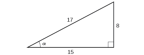 A right triangle with side lengths of 8, 15, and 17. Angle alpha also labeled which is opposite to the side labeled 8.