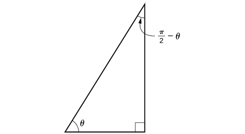 Image of a right triangle. The remaining angles are labeled theta and pi/2 - theta.
