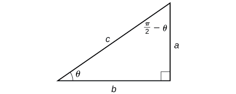 An illustration of a right triangle with angles theta and pi/2 - theta. Opposite the angle theta and adjacent the angle pi/2-theta is the side a. Adjacent the angle theta and opposite the angle pi/2 - theta is the side b. The hypoteneuse is labeled c.