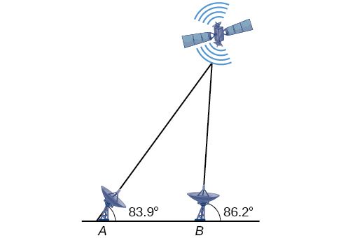 A triangle formed by two ground tracking stations A and B and the satellite. Side A B is the horizontal base of the triangle. Angle A is 83.9 degrees, and the supplementary angle to angle B is 86.2 degrees.