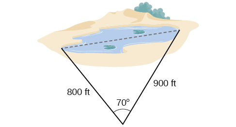 A triangle. One angle is 70 degrees with opposite side unknown, which is the length of the lake. The other two sides are 800 and 900 feet.