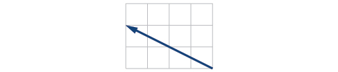 Vector going from the origin to (-4,2).