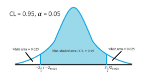 8 1 A Single Population Mean Using The Normal Distribution