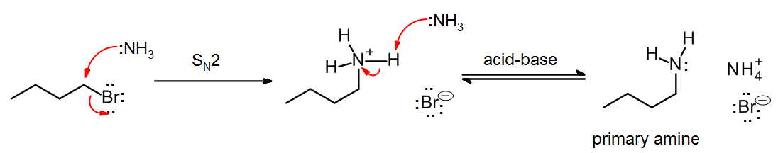 23 2  Preparation of Amines | Organic Chemistry II