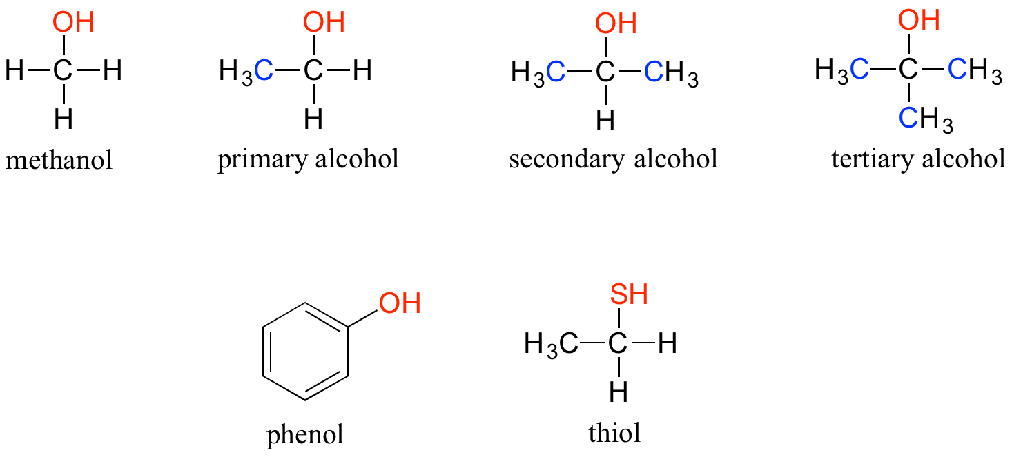 1 6  Functional Groups   Organic Chemistry 1: An open textbook